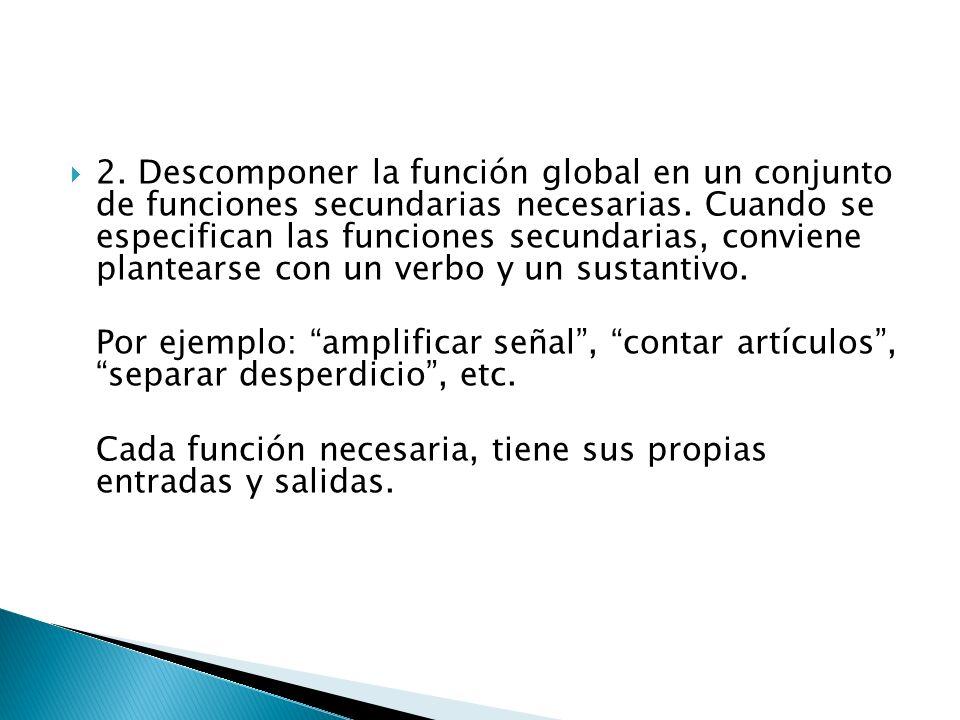 2. Descomponer la función global en un conjunto de funciones secundarias necesarias. Cuando se especifican las funciones secundarias, conviene plantea