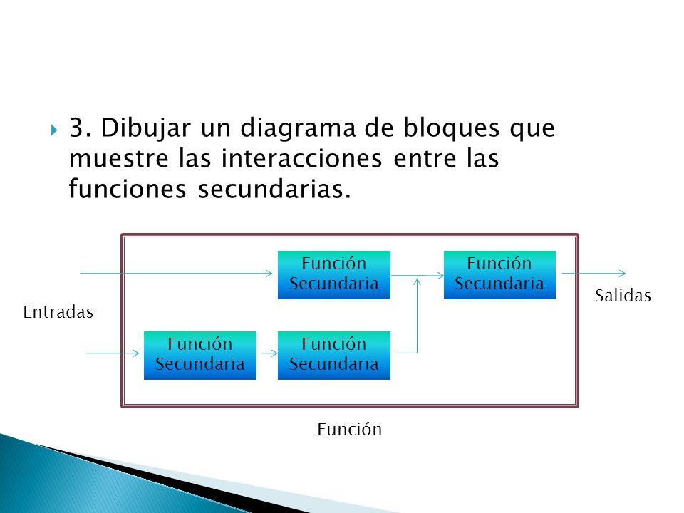3. Dibujar un diagrama de bloques que muestre las interacciones entre las funciones secundarias. Función Secundaria Entradas Salidas Función