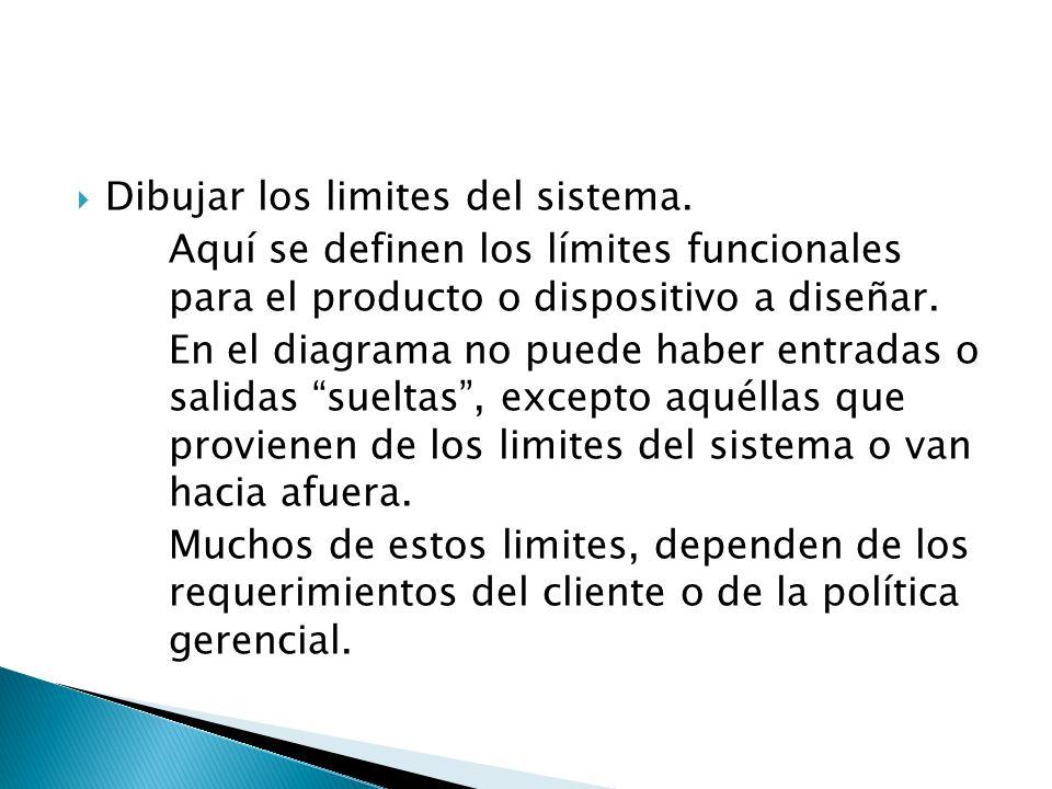 Dibujar los limites del sistema. Aquí se definen los límites funcionales para el producto o dispositivo a diseñar. En el diagrama no puede haber entra