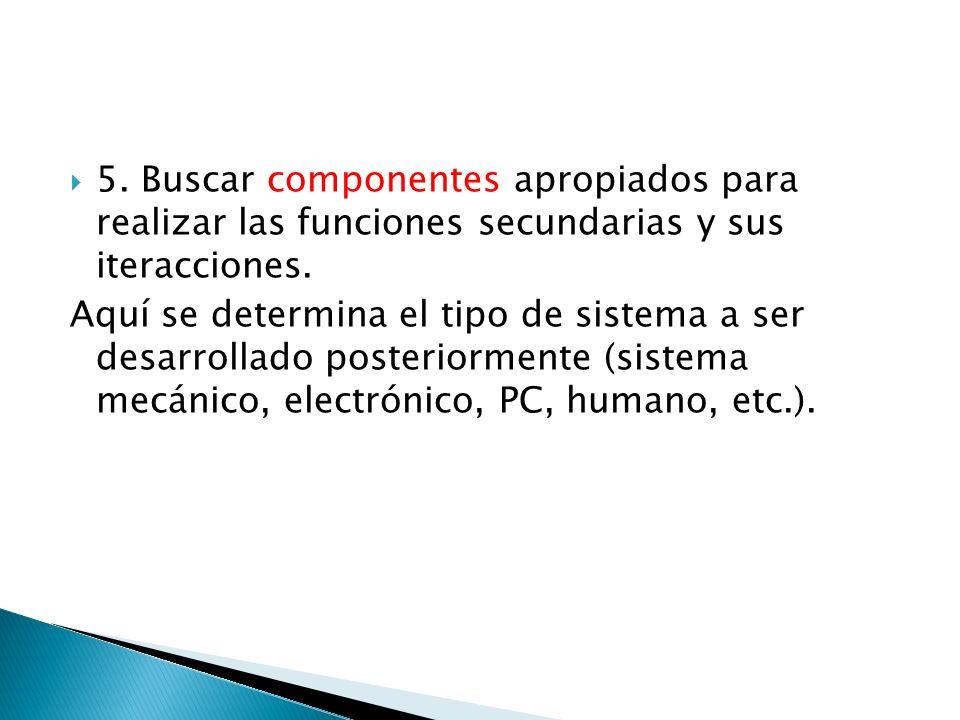 5. Buscar componentes apropiados para realizar las funciones secundarias y sus iteracciones. Aquí se determina el tipo de sistema a ser desarrollado p