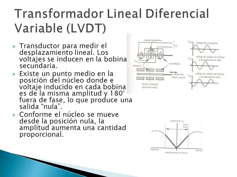 Transductor para medir el desplazamiento lineal. Los voltajes se inducen en la bobina secundaria. Existe un punto medio en la posición del núcleo dond