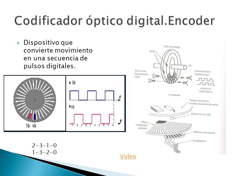 Dispositivo que convierte movimiento en una secuencia de pulsos digitales. 2-3-1-0 1-3-2-0 Video