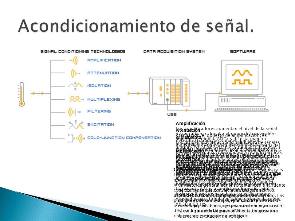 Amplificación Los amplificadores aumentan el nivel de la señal de entrada para igualar el rango del convertidor analógico a digital (ADC), y de esta m
