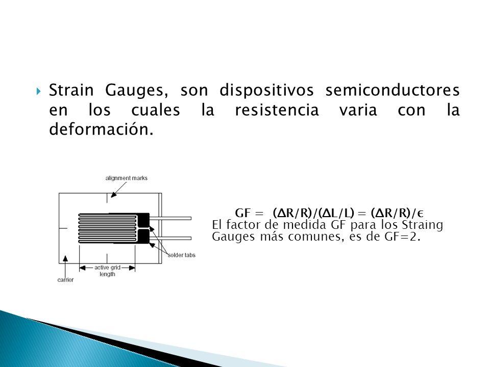 Strain Gauges, son dispositivos semiconductores en los cuales la resistencia varia con la deformación. GF = (ΔR/R)/(ΔL/L) = (ΔR/R)/ε El factor de medi