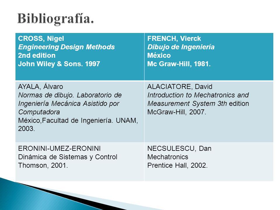 CROSS, Nigel Engineering Design Methods 2nd edition John Wiley & Sons. 1997 FRENCH, Vierck Dibujo de Ingeniería México Mc Graw-Hill, 1981. AYALA, Álva