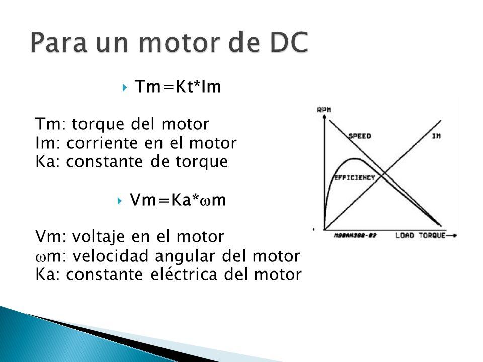 Tm=Kt*Im Tm: torque del motor Im: corriente en el motor Ka: constante de torque Vm=Ka* m Vm: voltaje en el motor m: velocidad angular del motor Ka: co
