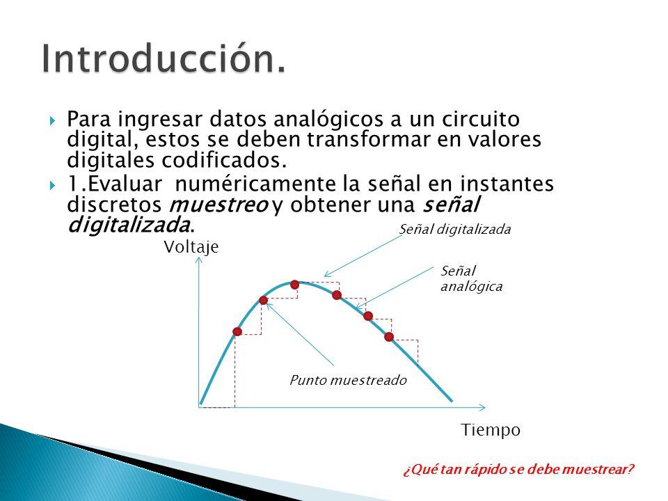 Para ingresar datos analógicos a un circuito digital, estos se deben transformar en valores digitales codificados. 1.Evaluar numéricamente la señal en