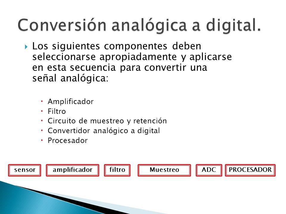 Los siguientes componentes deben seleccionarse apropiadamente y aplicarse en esta secuencia para convertir una señal analógica: Amplificador Filtro Ci