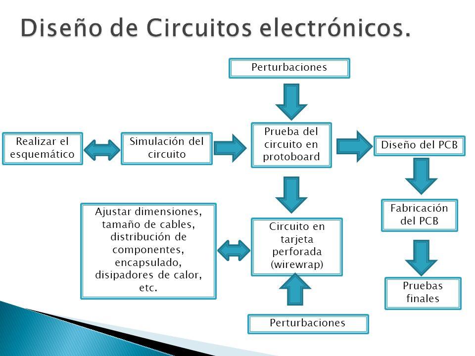 Realizar el esquemático Simulación del circuito Prueba del circuito en protoboard Perturbaciones Circuito en tarjeta perforada (wirewrap) Ajustar dime