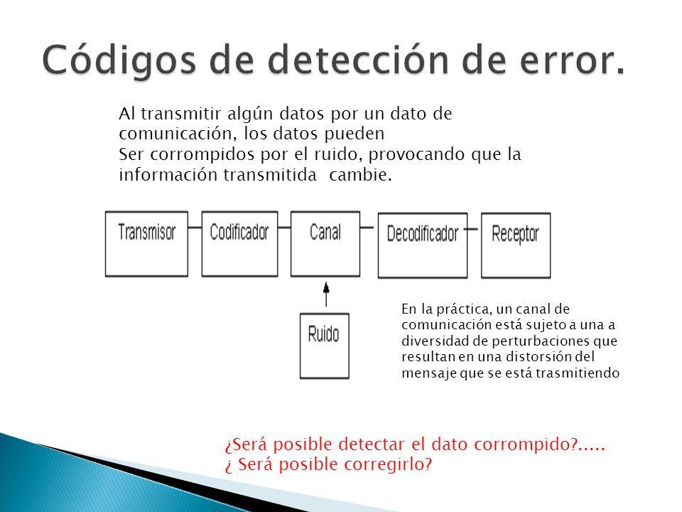 Al transmitir algún datos por un dato de comunicación, los datos pueden Ser corrompidos por el ruido, provocando que la información transmitida cambie