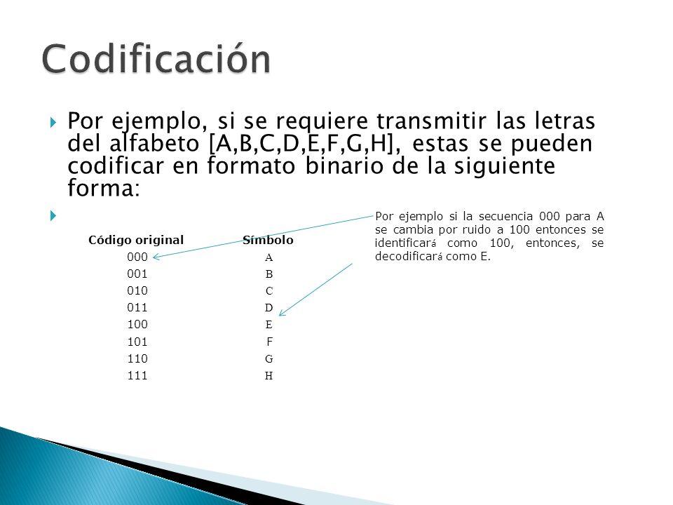Por ejemplo, si se requiere transmitir las letras del alfabeto [A,B,C,D,E,F,G,H], estas se pueden codificar en formato binario de la siguiente forma: