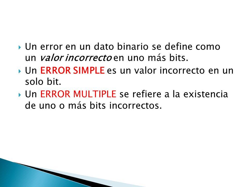 Un error en un dato binario se define como un valor incorrecto en uno más bits. Un ERROR SIMPLE es un valor incorrecto en un solo bit. Un ERROR MULTIP