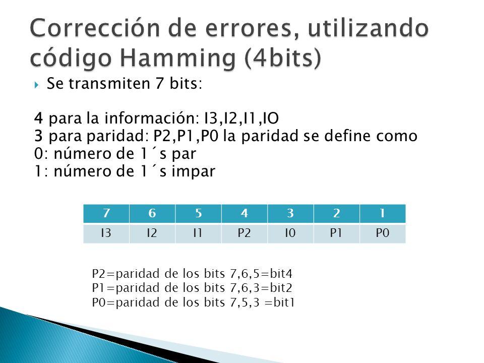 Se transmiten 7 bits: 4 para la información: I3,I2,I1,IO 3 para paridad: P2,P1,P0 la paridad se define como 0: número de 1´s par 1: número de 1´s impa