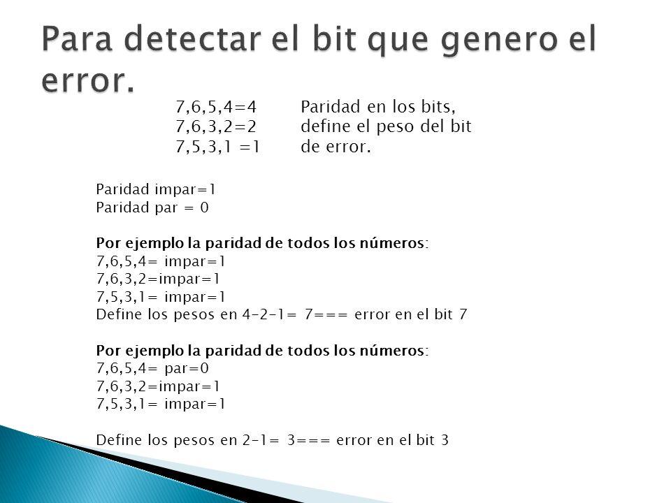 7,6,5,4=4 7,6,3,2=2 7,5,3,1 =1 Paridad en los bits, define el peso del bit de error. Paridad impar=1 Paridad par = 0 Por ejemplo la paridad de todos l