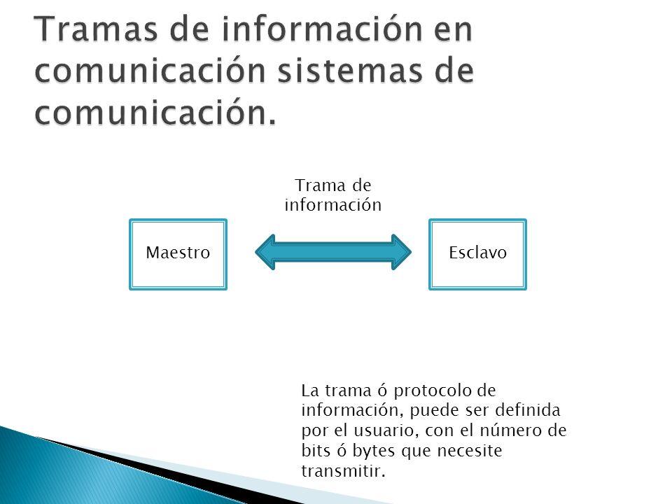 MaestroEsclavo Trama de información La trama ó protocolo de información, puede ser definida por el usuario, con el número de bits ó bytes que necesite