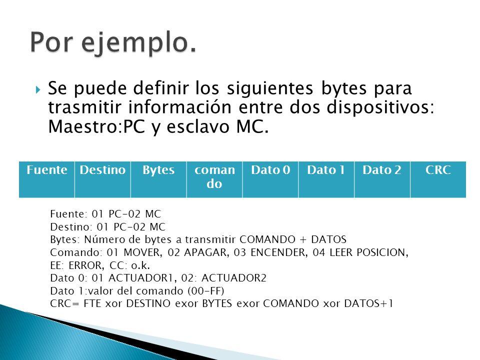 Se puede definir los siguientes bytes para trasmitir información entre dos dispositivos: Maestro:PC y esclavo MC. FuenteDestinoBytescoman do Dato 0Dat