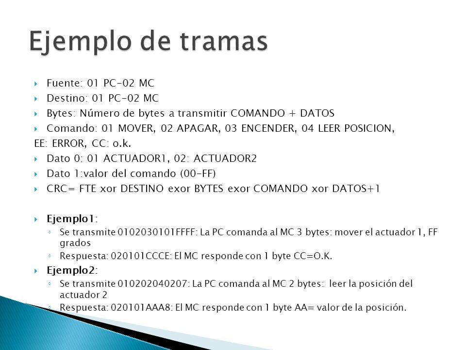Fuente: 01 PC-02 MC Destino: 01 PC-02 MC Bytes: Número de bytes a transmitir COMANDO + DATOS Comando: 01 MOVER, 02 APAGAR, 03 ENCENDER, 04 LEER POSICI