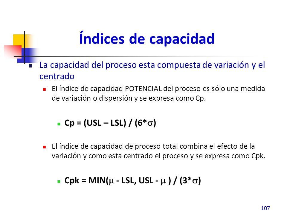 Índices de capacidad La capacidad del proceso esta compuesta de variación y el centrado El índice de capacidad POTENCIAL del proceso es sólo una medida de variación o dispersión y se expresa como Cp.