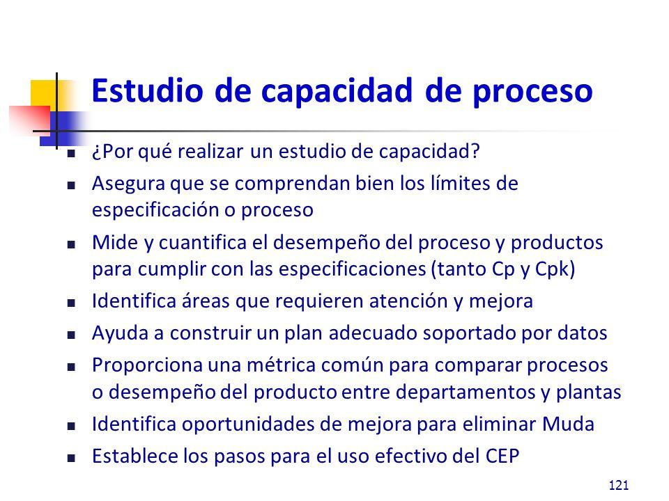 Estudio de capacidad de proceso ¿Por qué realizar un estudio de capacidad.