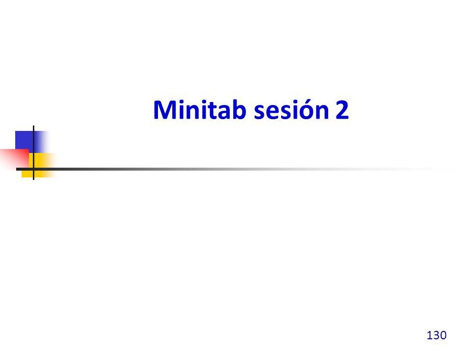 Minitab sesión 2 130