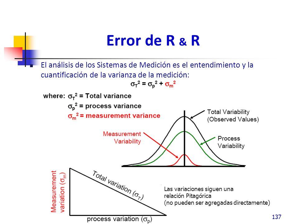 Error de R & R El análisis de los Sistemas de Medición es el entendimiento y la cuantificación de la varianza de la medición: 137 Las variaciones siguen una relación Pitagórica (no pueden ser agregadas directamente)