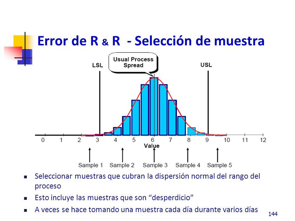 Error de R & R - Selección de muestra Seleccionar muestras que cubran la dispersión normal del rango del proceso Esto incluye las muestras que son desperdicio A veces se hace tomando una muestra cada día durante varios días 144