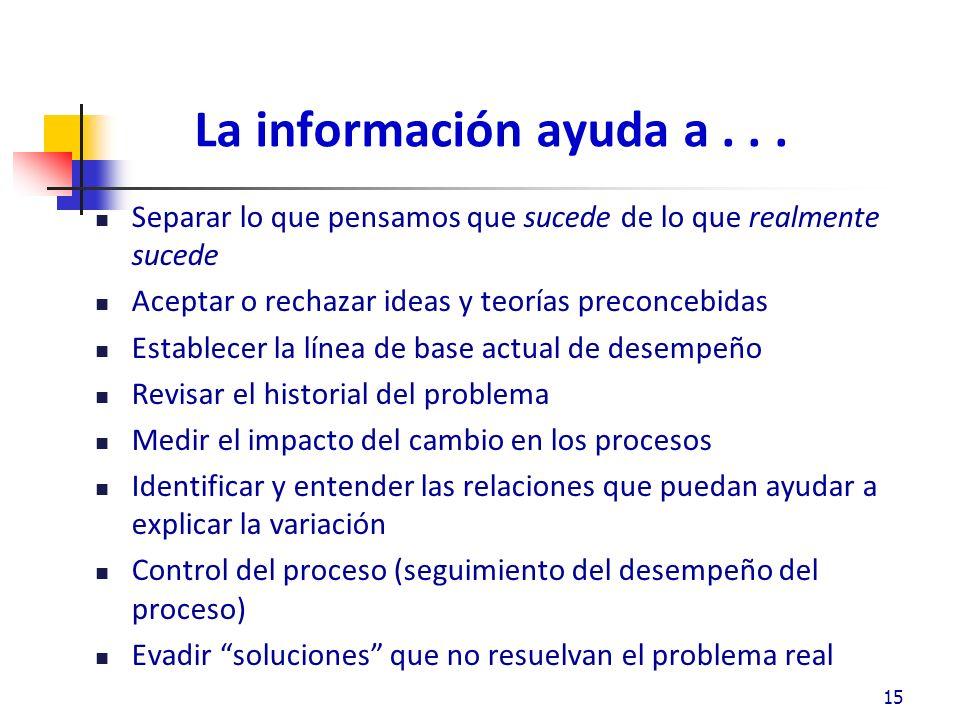 La información ayuda a...