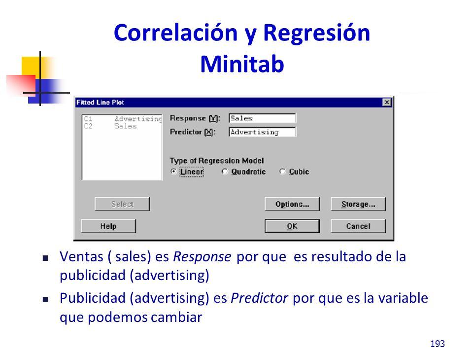 Correlación y Regresión Minitab Ventas ( sales) es Response por que es resultado de la publicidad (advertising) Publicidad (advertising) es Predictor por que es la variable que podemos cambiar 193