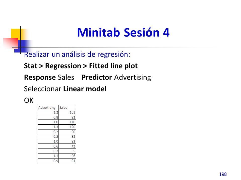 Minitab Sesión 4 Realizar un análisis de regresión: Stat > Regression > Fitted line plot Response Sales Predictor Advertising Seleccionar Linear model OK 198