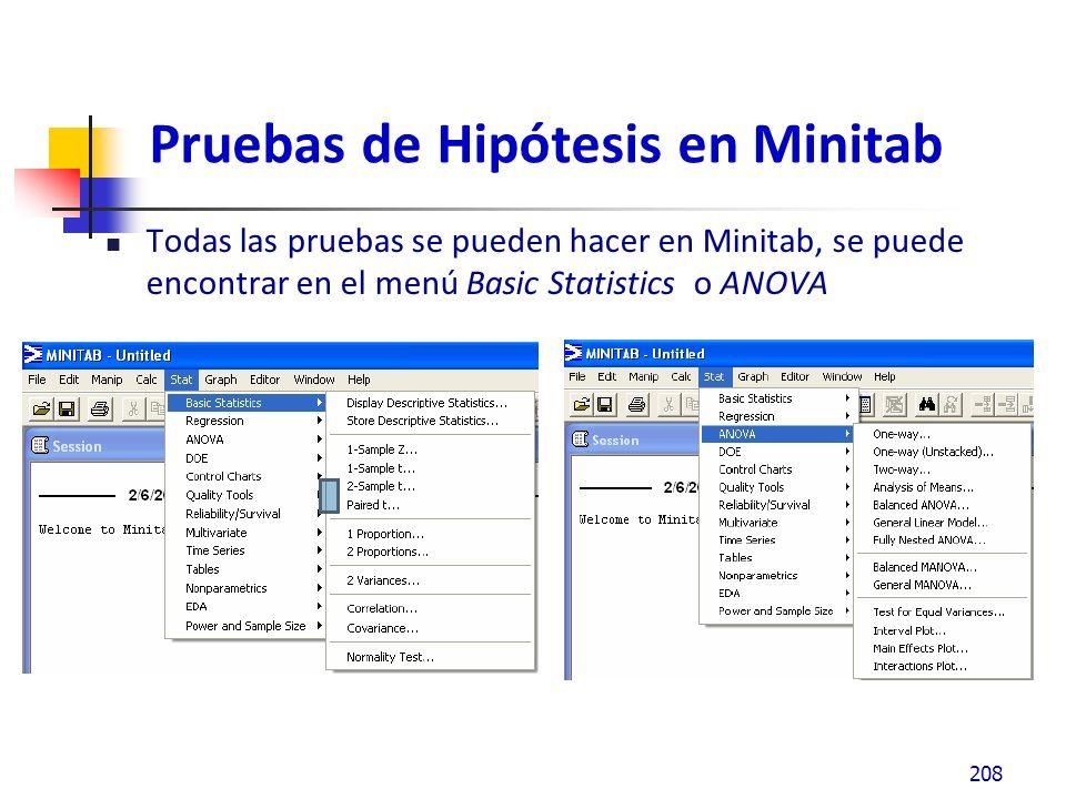 Pruebas de Hipótesis en Minitab Todas las pruebas se pueden hacer en Minitab, se puede encontrar en el menú Basic Statistics o ANOVA 208