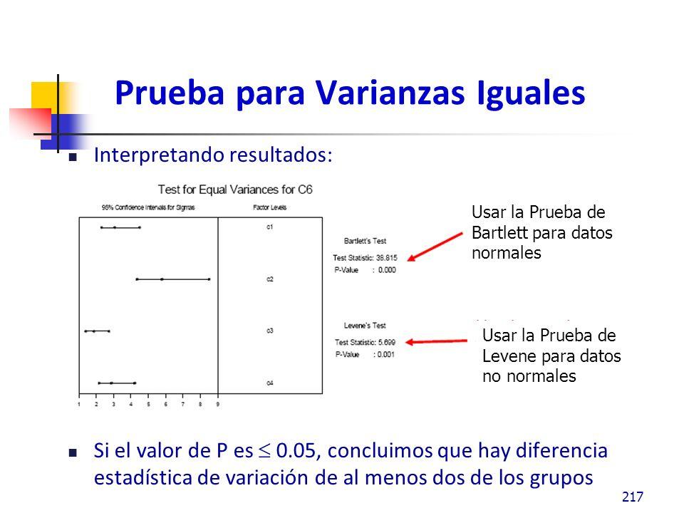 Prueba para Varianzas Iguales Interpretando resultados: Si el valor de P es 0.05, concluimos que hay diferencia estadística de variación de al menos dos de los grupos 217 Usar la Prueba de Bartlett para datos normales Usar la Prueba de Levene para datos no normales