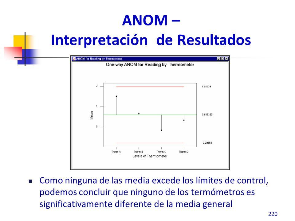 ANOM – Interpretación de Resultados Como ninguna de las media excede los límites de control, podemos concluir que ninguno de los termómetros es significativamente diferente de la media general 220