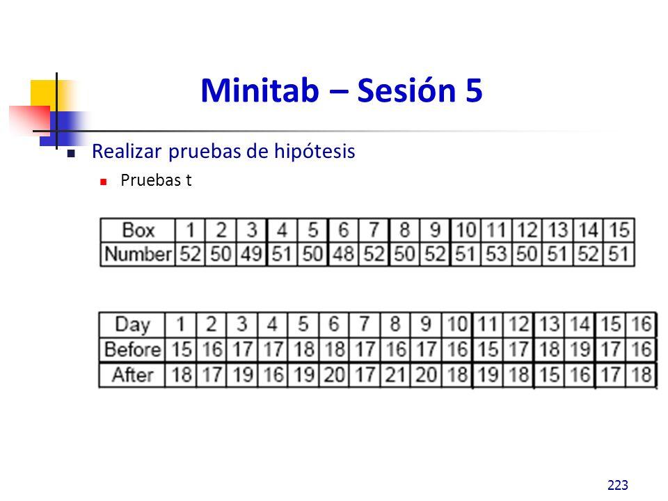Minitab – Sesión 5 Realizar pruebas de hipótesis Pruebas t 223