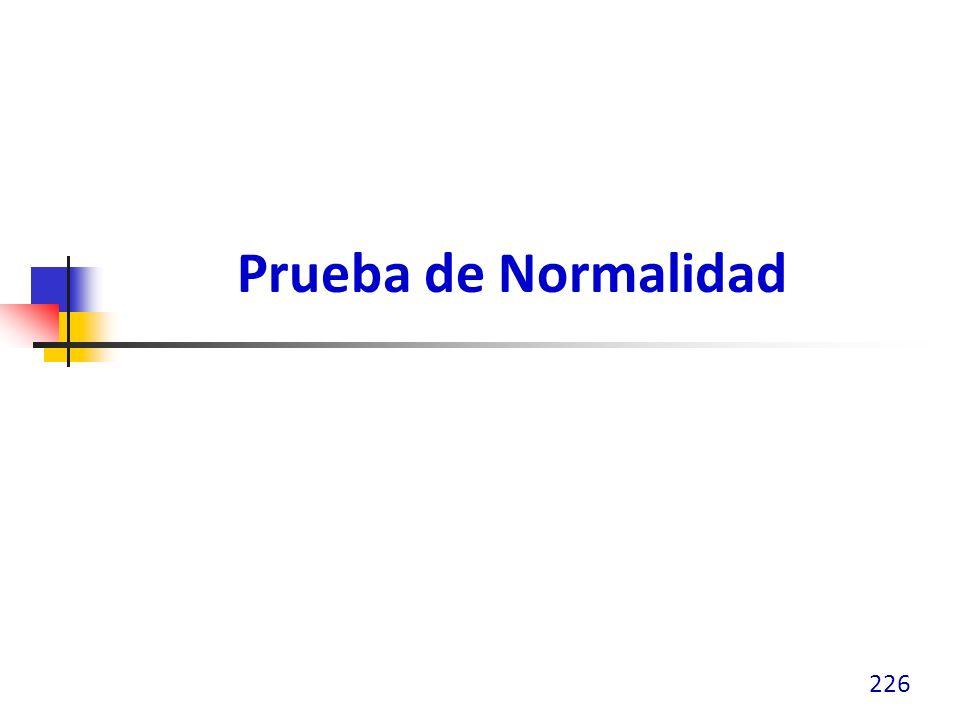 Prueba de Normalidad 226