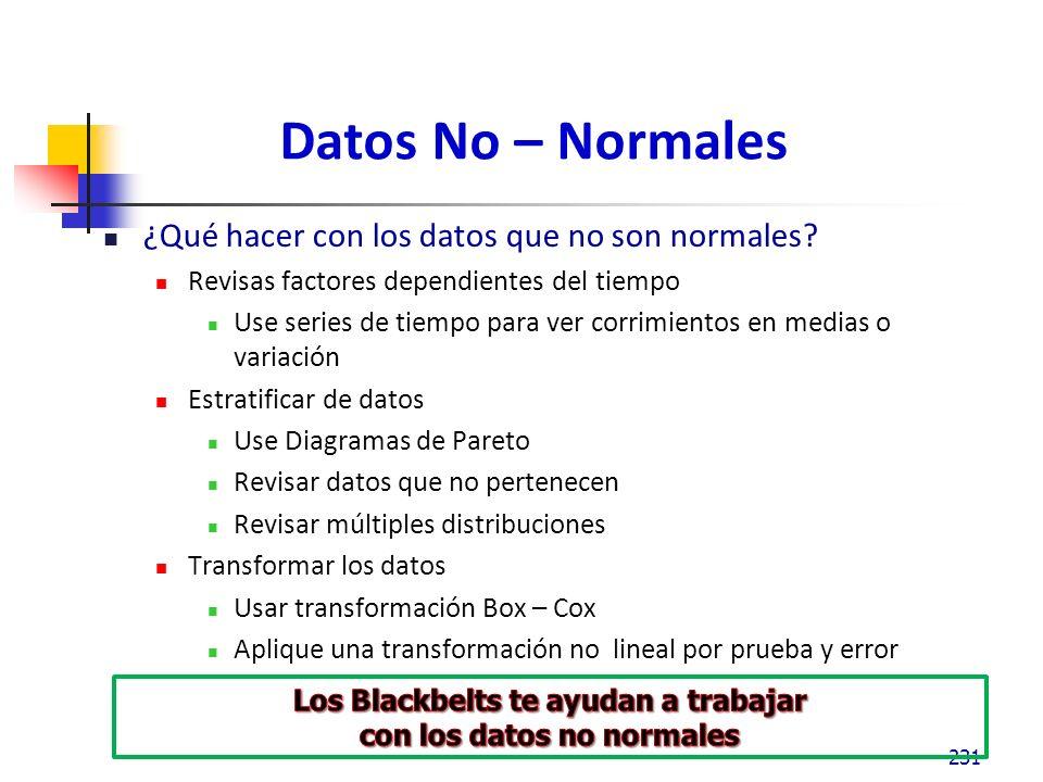 Datos No – Normales ¿Qué hacer con los datos que no son normales.