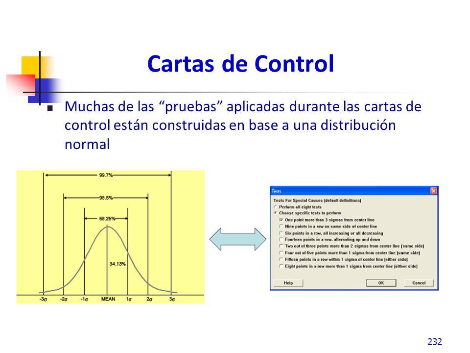 Cartas de Control Muchas de las pruebas aplicadas durante las cartas de control están construidas en base a una distribución normal 232