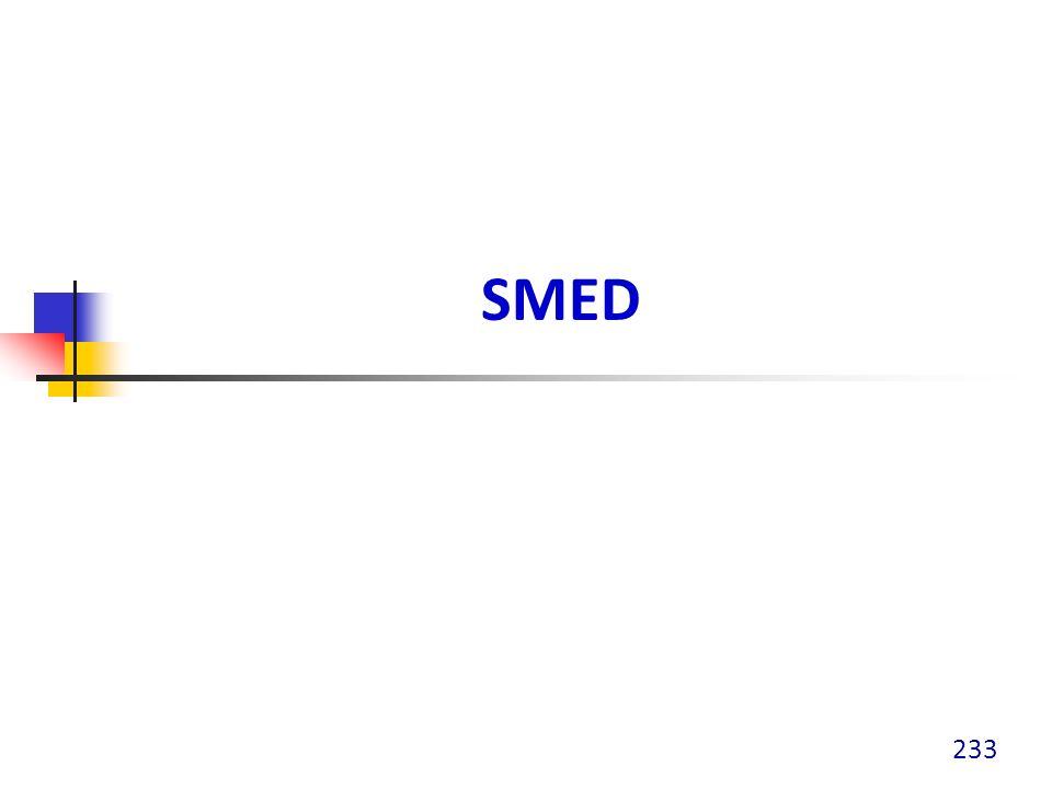 SMED 233