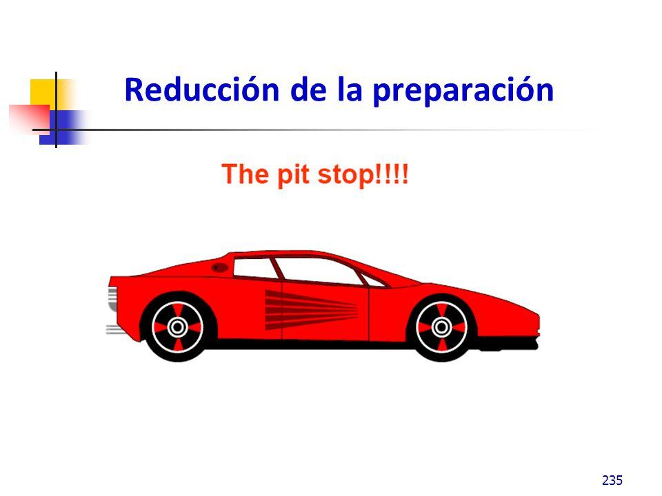 Reducción de la preparación 235