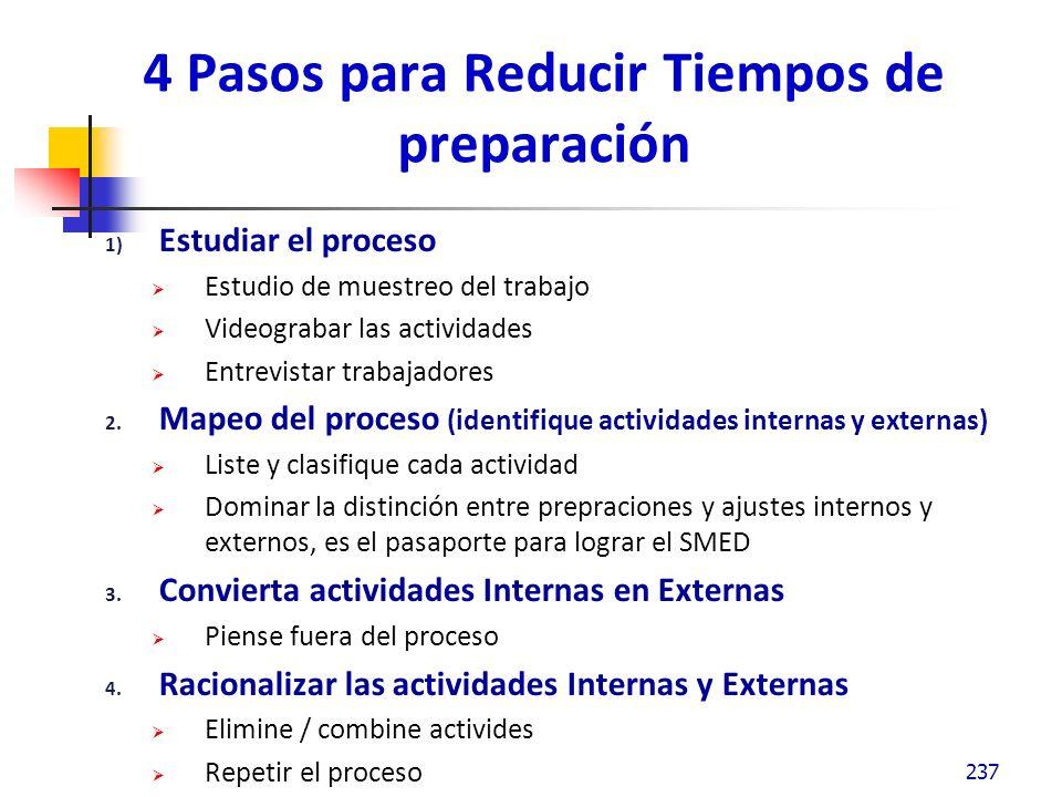4 Pasos para Reducir Tiempos de preparación 1) Estudiar el proceso Estudio de muestreo del trabajo Videograbar las actividades Entrevistar trabajadores 2.