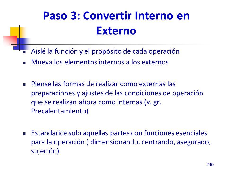 Paso 3: Convertir Interno en Externo Aislé la función y el propósito de cada operación Mueva los elementos internos a los externos Piense las formas de realizar como externas las preparaciones y ajustes de las condiciones de operación que se realizan ahora como internas (v.
