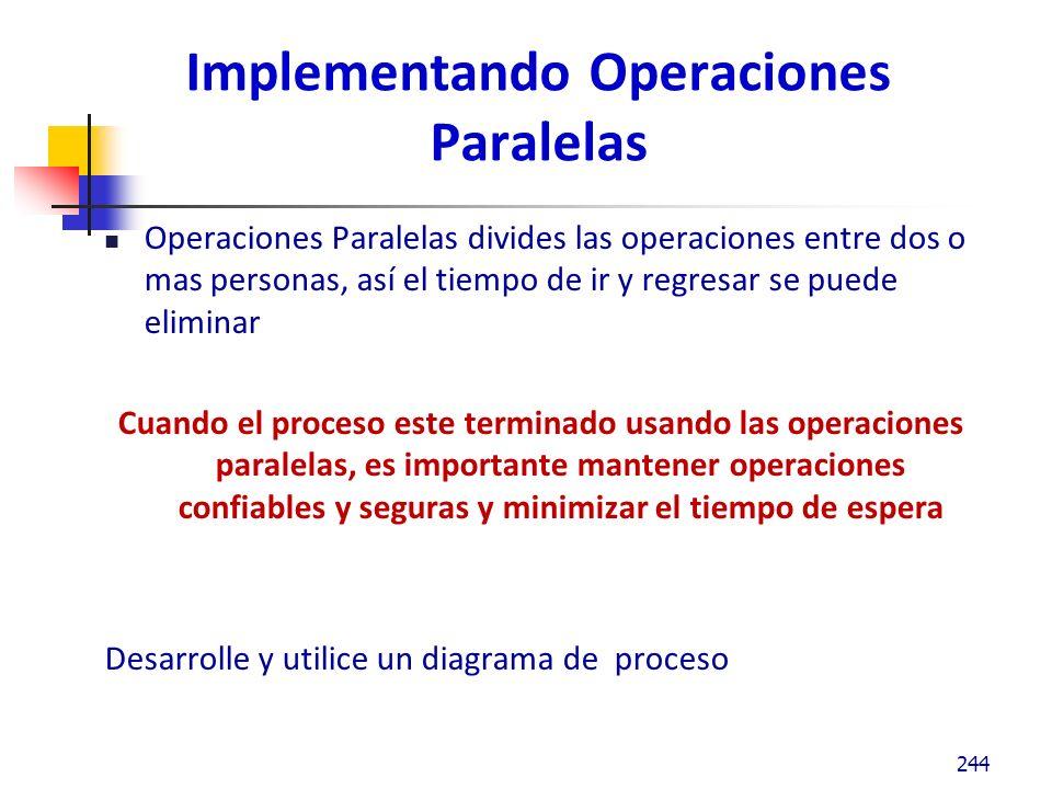 Implementando Operaciones Paralelas Operaciones Paralelas divides las operaciones entre dos o mas personas, así el tiempo de ir y regresar se puede eliminar Cuando el proceso este terminado usando las operaciones paralelas, es importante mantener operaciones confiables y seguras y minimizar el tiempo de espera Desarrolle y utilice un diagrama de proceso 244