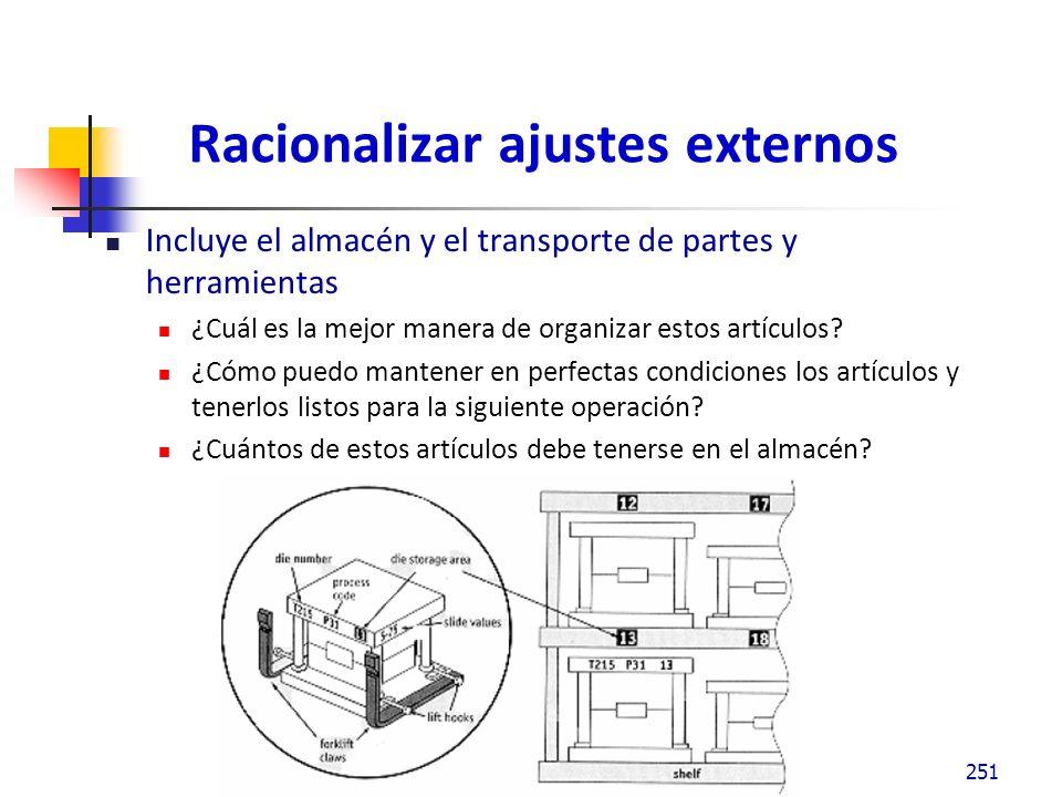 Racionalizar ajustes externos Incluye el almacén y el transporte de partes y herramientas ¿Cuál es la mejor manera de organizar estos artículos.