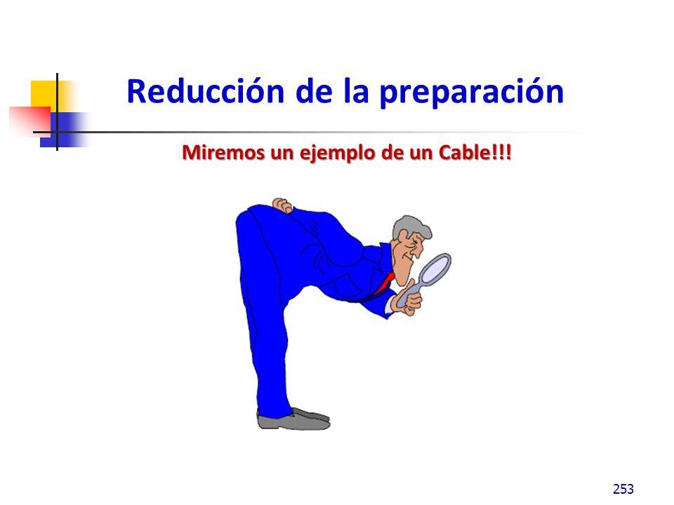 Reducción de la preparación Miremos un ejemplo de un Cable!!! 253