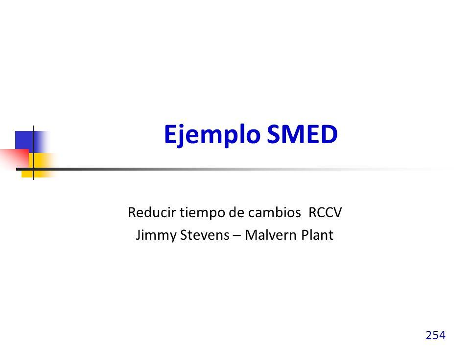 Ejemplo SMED Reducir tiempo de cambios RCCV Jimmy Stevens – Malvern Plant 254