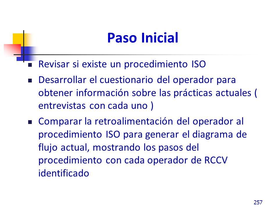 Paso Inicial Revisar si existe un procedimiento ISO Desarrollar el cuestionario del operador para obtener información sobre las prácticas actuales ( entrevistas con cada uno ) Comparar la retroalimentación del operador al procedimiento ISO para generar el diagrama de flujo actual, mostrando los pasos del procedimiento con cada operador de RCCV identificado 257