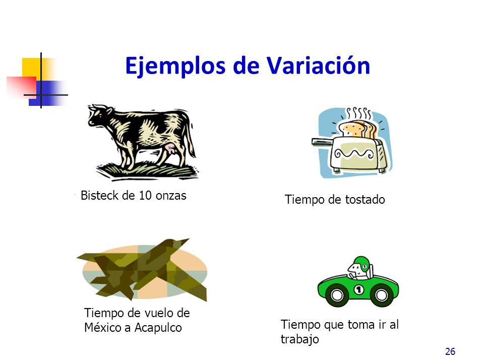 Ejemplos de Variación 26 Bisteck de 10 onzas Tiempo de tostado Tiempo de vuelo de México a Acapulco Tiempo que toma ir al trabajo