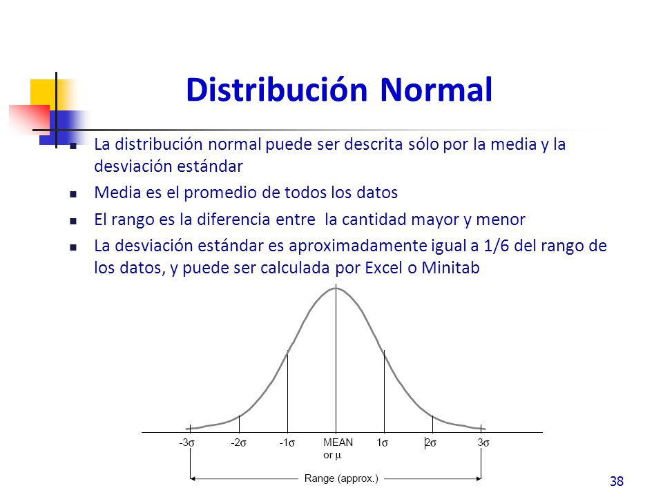 Distribución Normal La distribución normal puede ser descrita sólo por la media y la desviación estándar Media es el promedio de todos los datos El rango es la diferencia entre la cantidad mayor y menor La desviación estándar es aproximadamente igual a 1/6 del rango de los datos, y puede ser calculada por Excel o Minitab 38