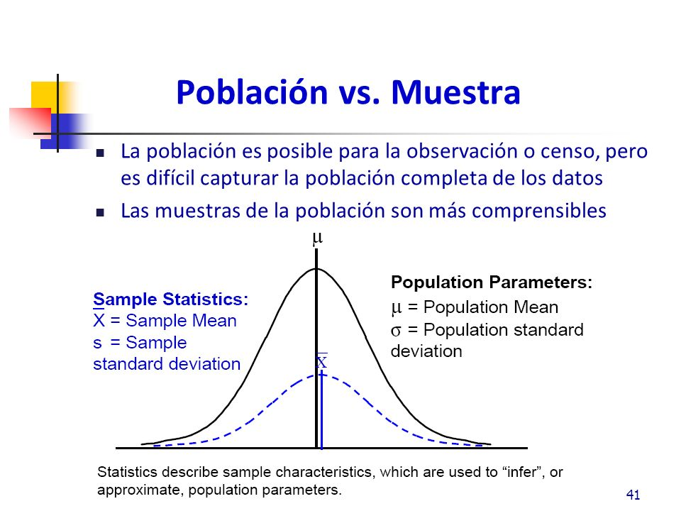 Población vs.
