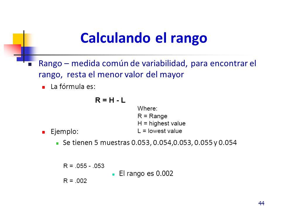 Calculando el rango Rango – medida común de variabilidad, para encontrar el rango, resta el menor valor del mayor La fórmula es: Ejemplo: Se tienen 5 muestras 0.053, 0.054,0.053, 0.055 y 0.054 El rango es 0.002 44