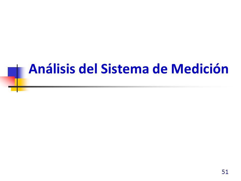 Análisis del Sistema de Medición 51